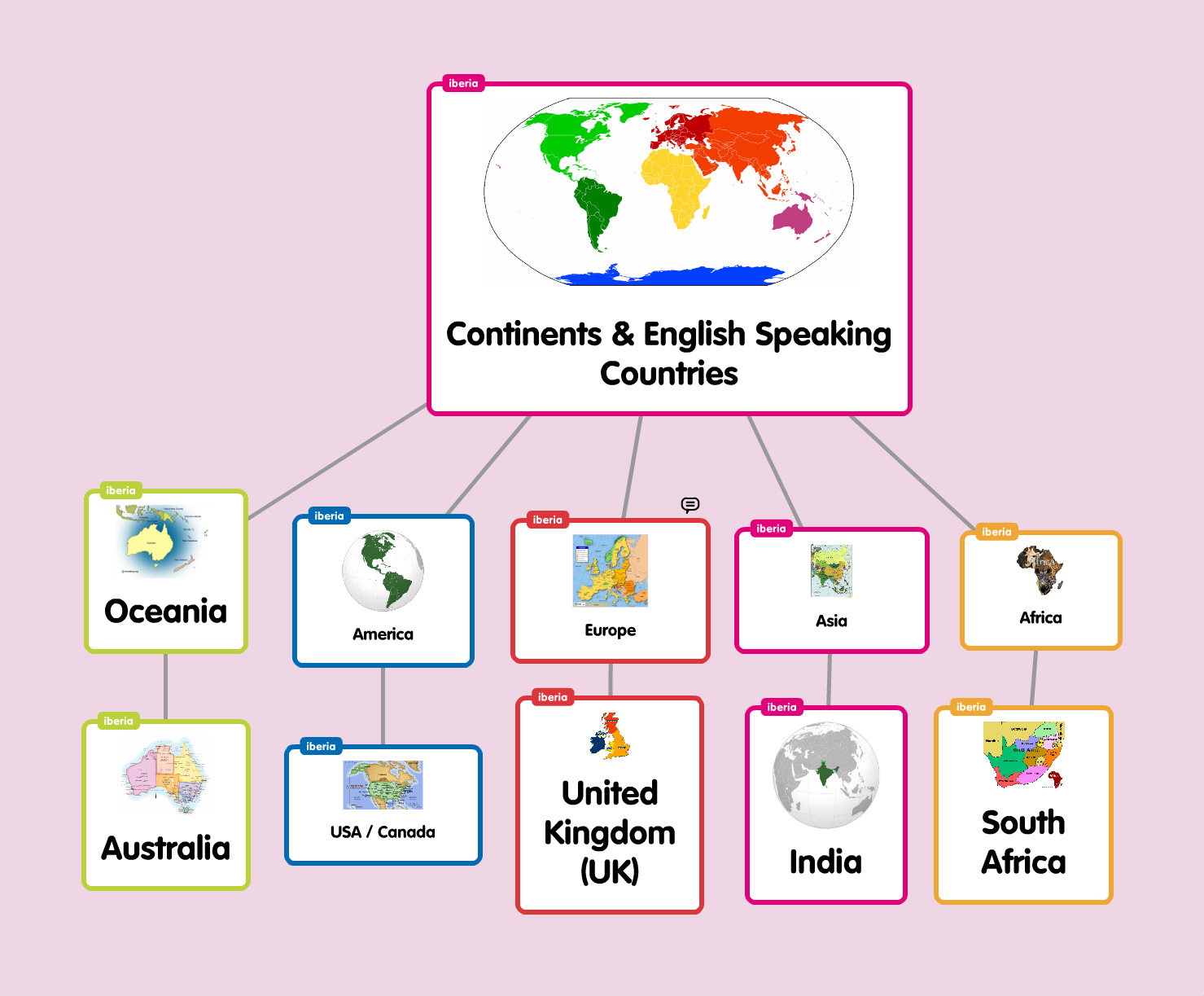 Classroom Design Activities ~ Hello everyone working with word maps through popplet