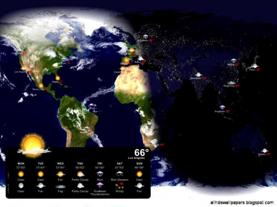 Weather Desktop