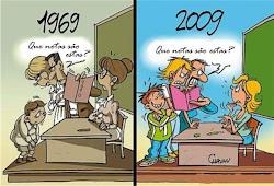 A relação pai/professor ontem e hoje