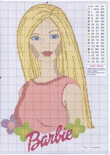 Imagens para bordados da Barbie