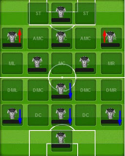 Formasi 3-6-1 V Style Top Eleven