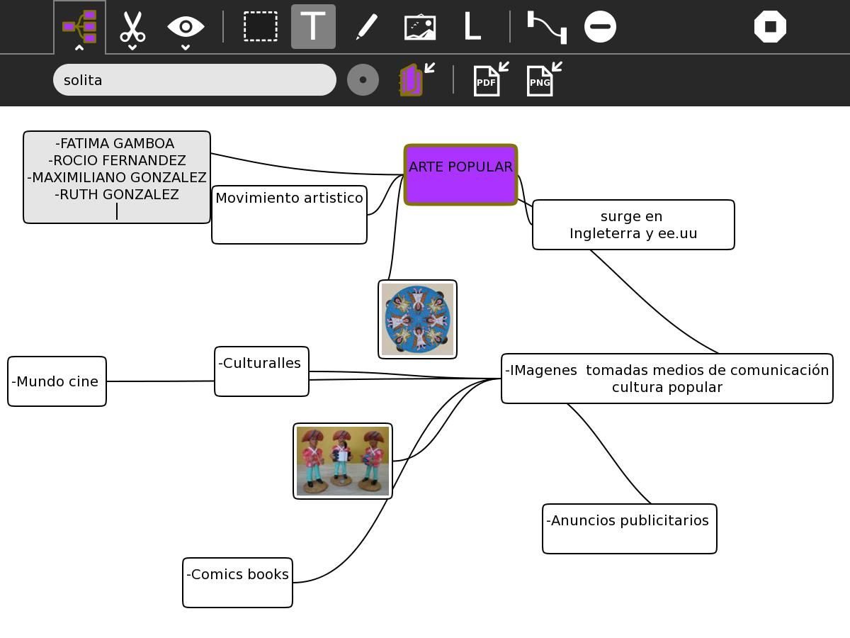 Sexto Escuela 17: Mapa conceptual en la Actividad