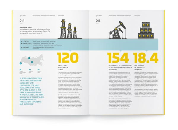 30 Awesome Annual Report Design Ideas JayceoYesta – Examples of Financial Report