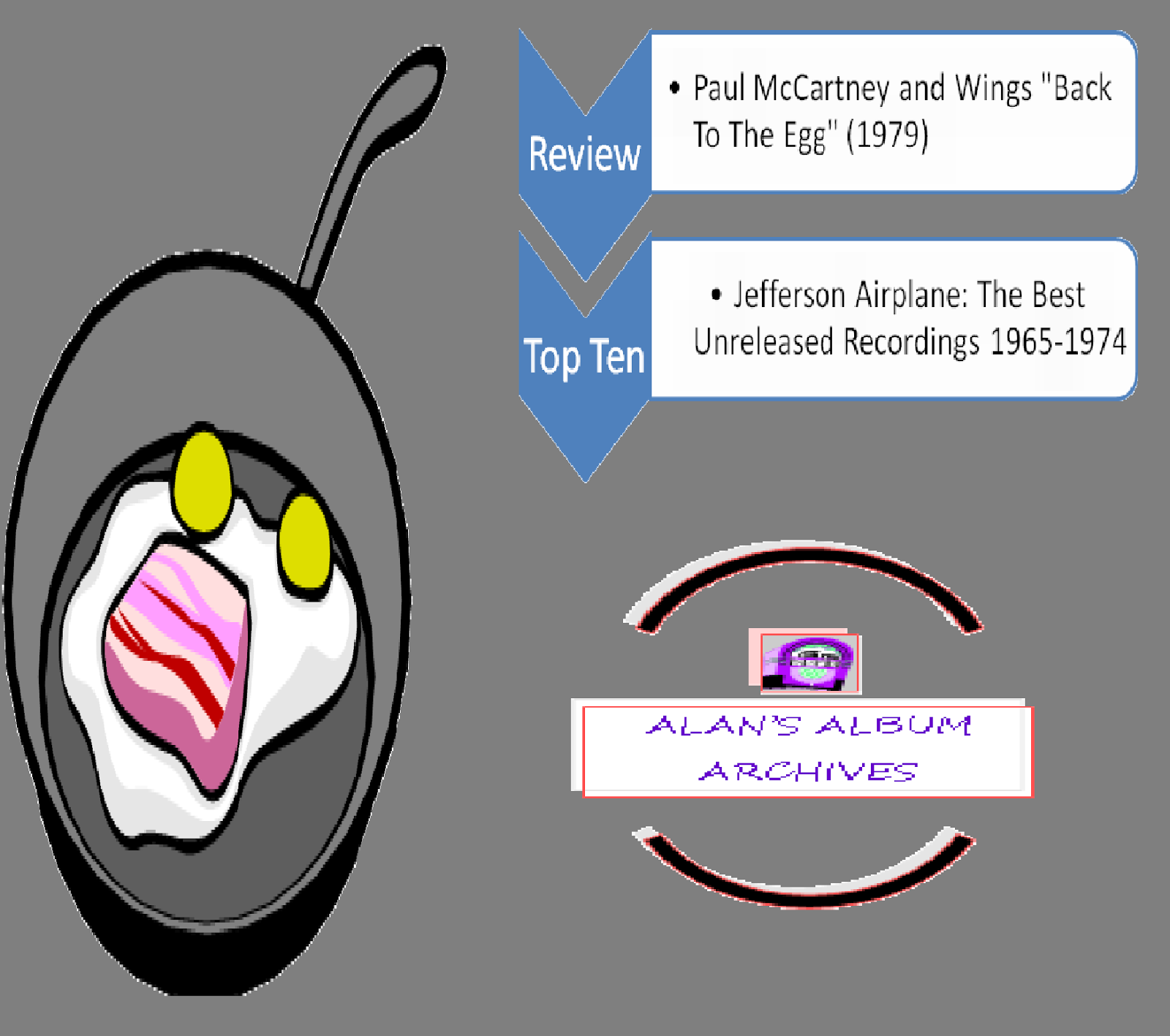alan u0027s album archives wings