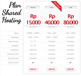 IndeHost Web Hosting Bagus dan Murah Indonesia