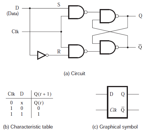 Gated D Latch on simple latch circuit diagram