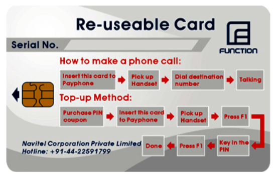 BSNL to launch Smart Card Payphone (Smart PCO) Service in Kerala, Karnataka and Andhra Pradesh telecom circles-1