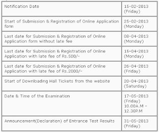 Kakatiya.ac.in ICET Online Application @ icet2013.net | How to submit