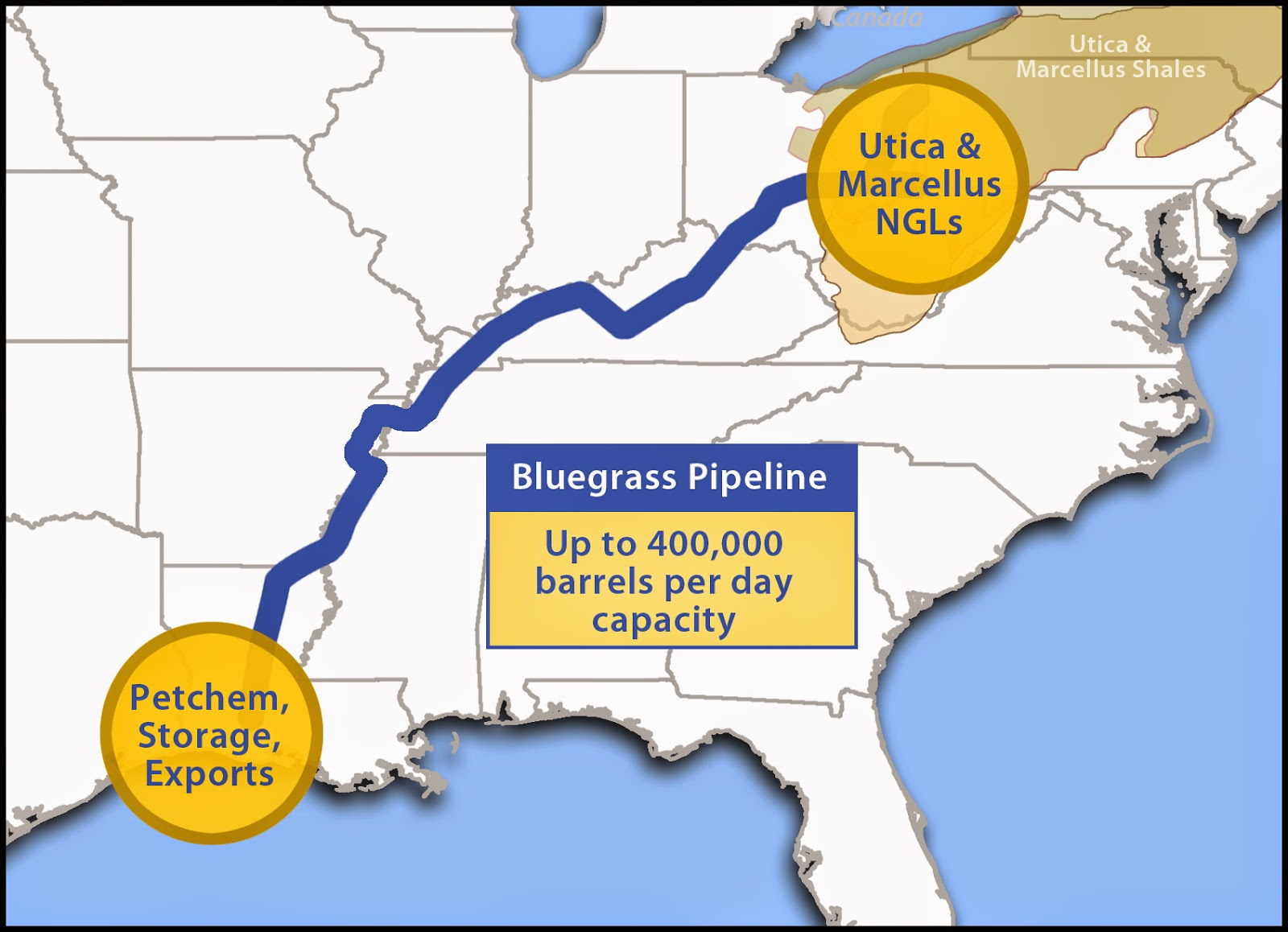 williams corporation wants to build the bluegrass pipeline through ohio and kentucky and farther southeast to export markets in another project dominion