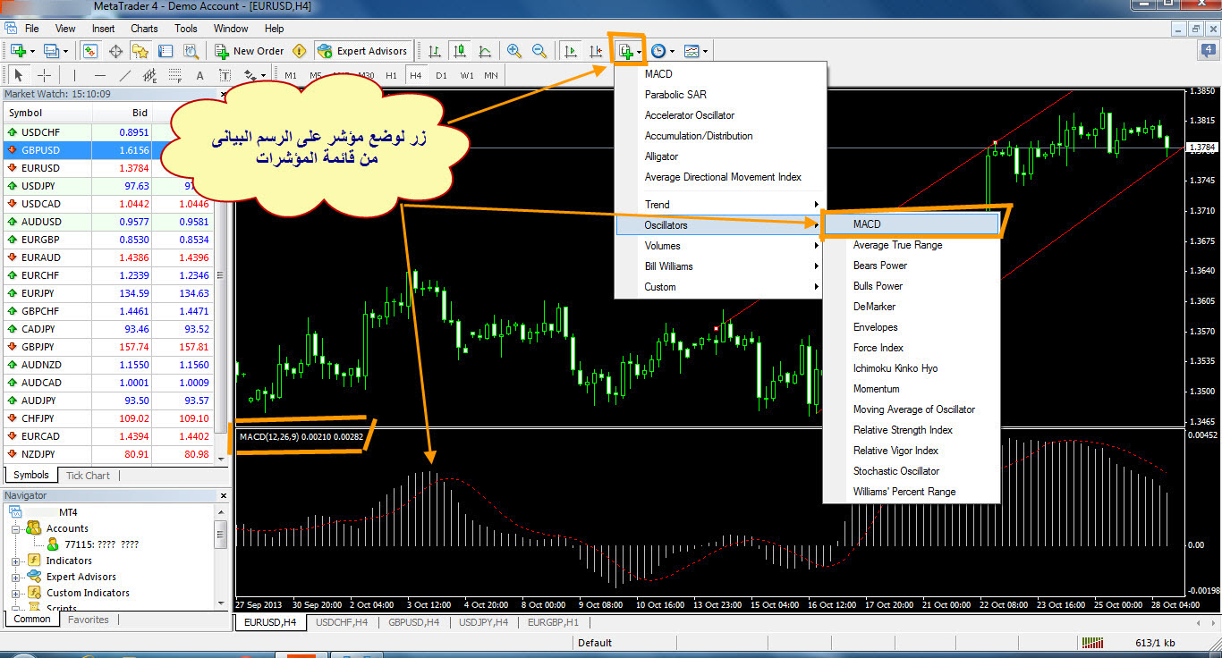 Rds forex