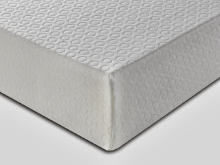 Memory Foam Mattress -product picture