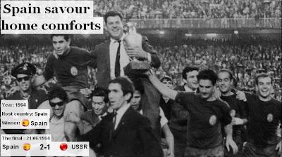 euro1964