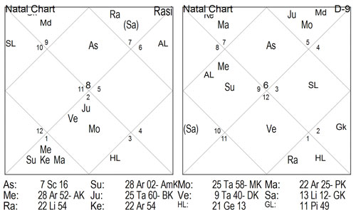 Pythagorean numerology alphabet table picture 4