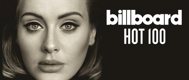 Las 10 canciones que fueron #1 en el Hot 100, durante el 2015