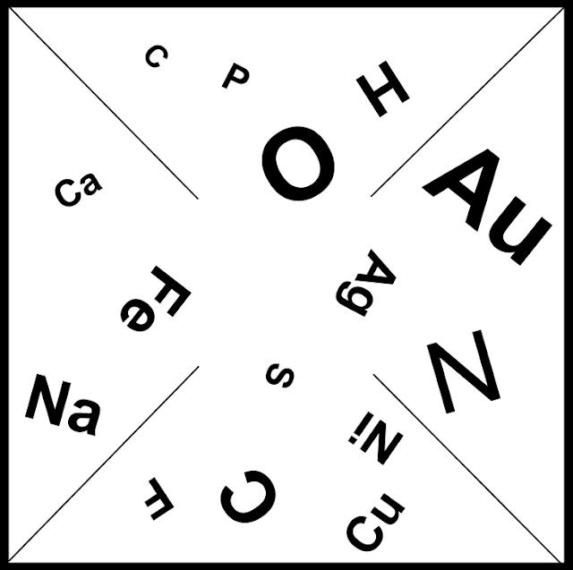 Girandola della Chimica (degli elementi chimici)