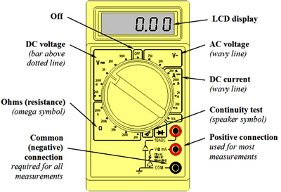 Using Multimeter as well 1465104 Fuel Pump Not Priming further Evap system furthermore Electrical Symbols moreover P 0900c1528026a5be. on ohmmeter in circuit diagram