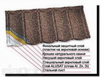 композитная металлочерепица
