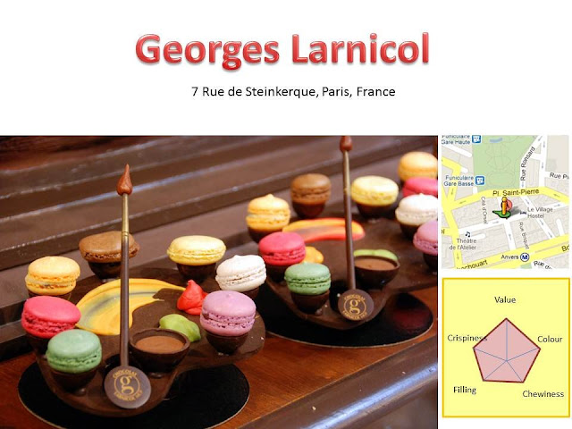 Georges Larnicol