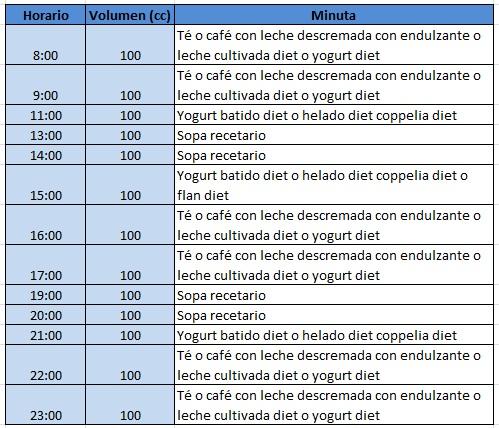 Dietas de nutricion y alimentos – Page 823