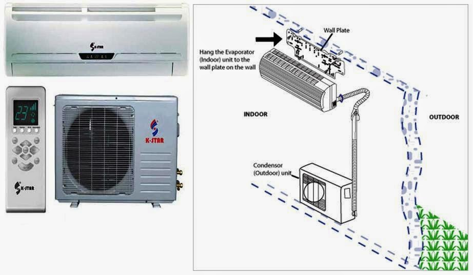 Split+Air Conditioning electrical wiring diagrams for air conditioning systems part two system wiring diagram at bayanpartner.co