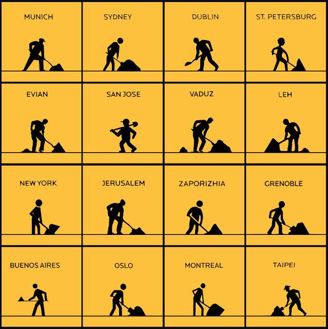 isotipos, pictogramas,trabajo, NY, Zona cero,Munich, Sydney, Buenos Aires y mas