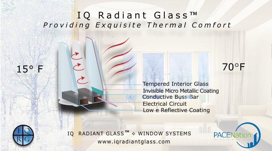 IQ Radiant Glass™  -  Explained