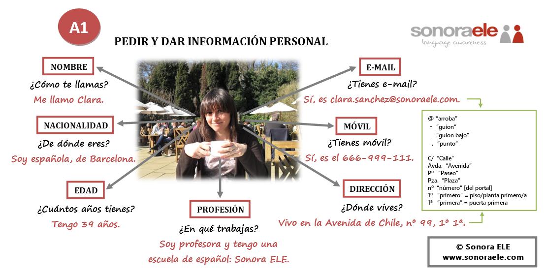 Clara - Info