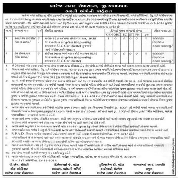 InfoGuru24.com... Bareja Nagarpalika, Bareja Recruitment 2015