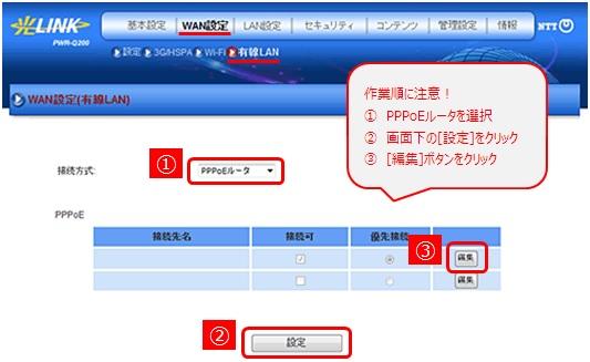 [WAN設定]から[有線LAN]を選択し、接続方式で「PPPoEルータ」を選択し[設定]をクリックしてから[編集]をクリック