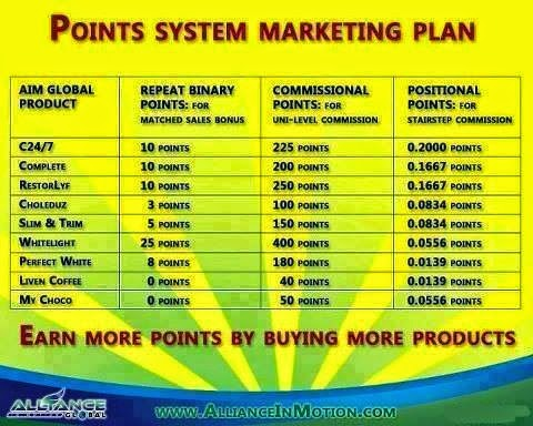 global marketing plan One with a list of marketing plan samples, and another with 12 exercises to help you write an awesome marketing plan step-by-step let's get started 30 marketing plan samples and everything you need to include in your strategy.