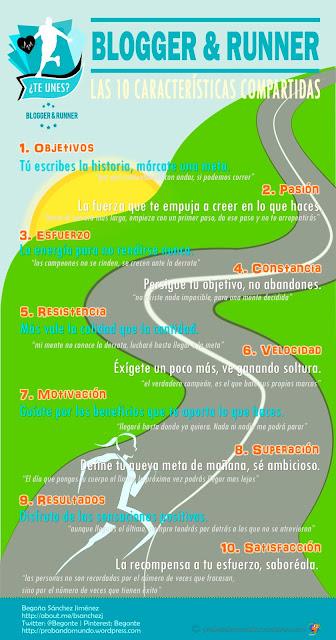 http://ticsyformacion.com/2013/08/23/en-que-se-parece-un-blogger-a-un-runner-infografia-infographic/