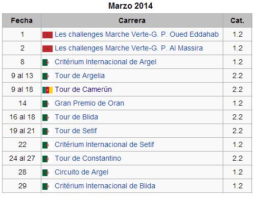 Necesitamos más pruebas UCI en Colombia Africa+Tour