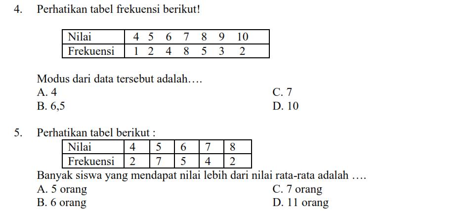 Latihan Statistik Ukuran Pemusatan Data Matematika