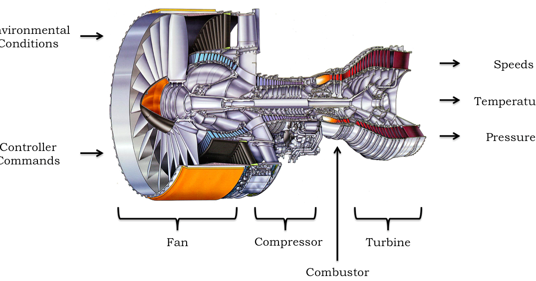 blade flutter thesis turbine