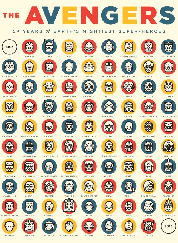 Avengers 50 años Avengers_poster