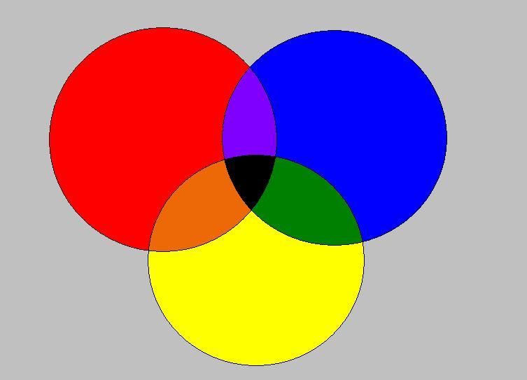 definicion colores secundarios: