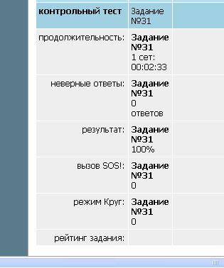 70 640 lesson 11 View notes - 70-640_lesson11_ak_01270920682418 from gen ed 255 at itt tech flint lesson 11 active directory maintenance.