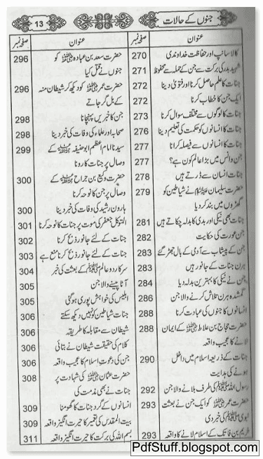 contents page 9 of Jino Ke Haalaat Urdu book