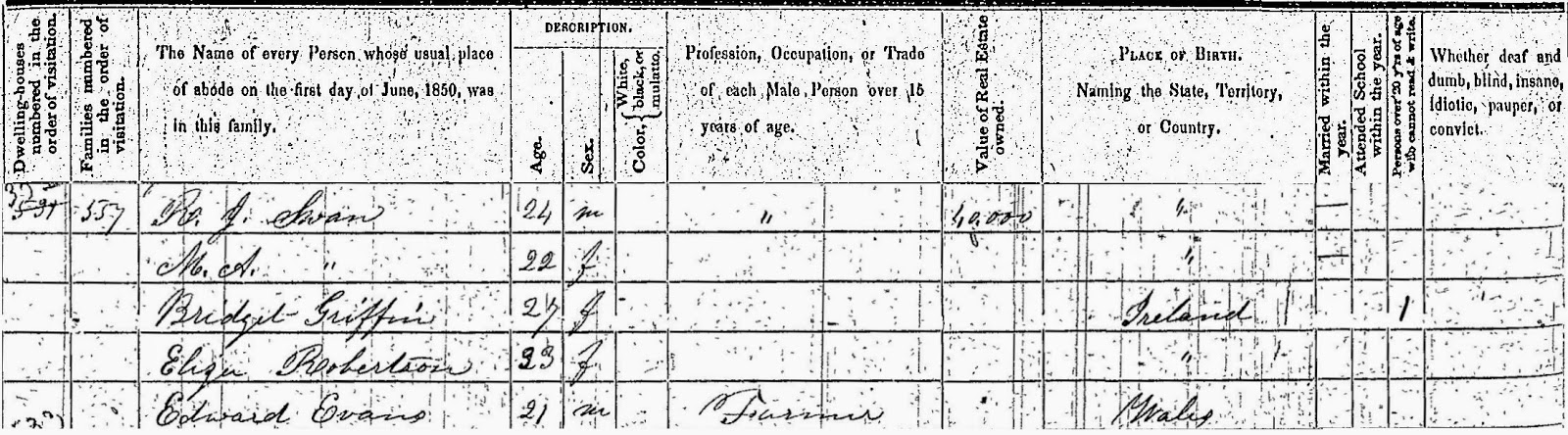 image of 1850 census listing for Swan Family