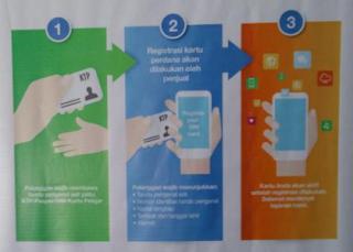 Banner berisi infografis tata cara melakukan registrasi kartu SIM prabayar di Kementerian Komunikasi dan Informatika