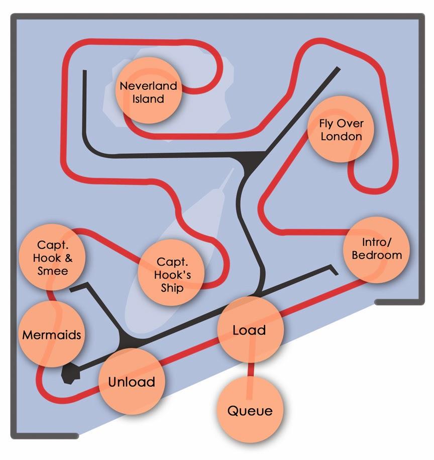 Bubble diagrams don carson blog bubble diagrams ccuart Choice Image