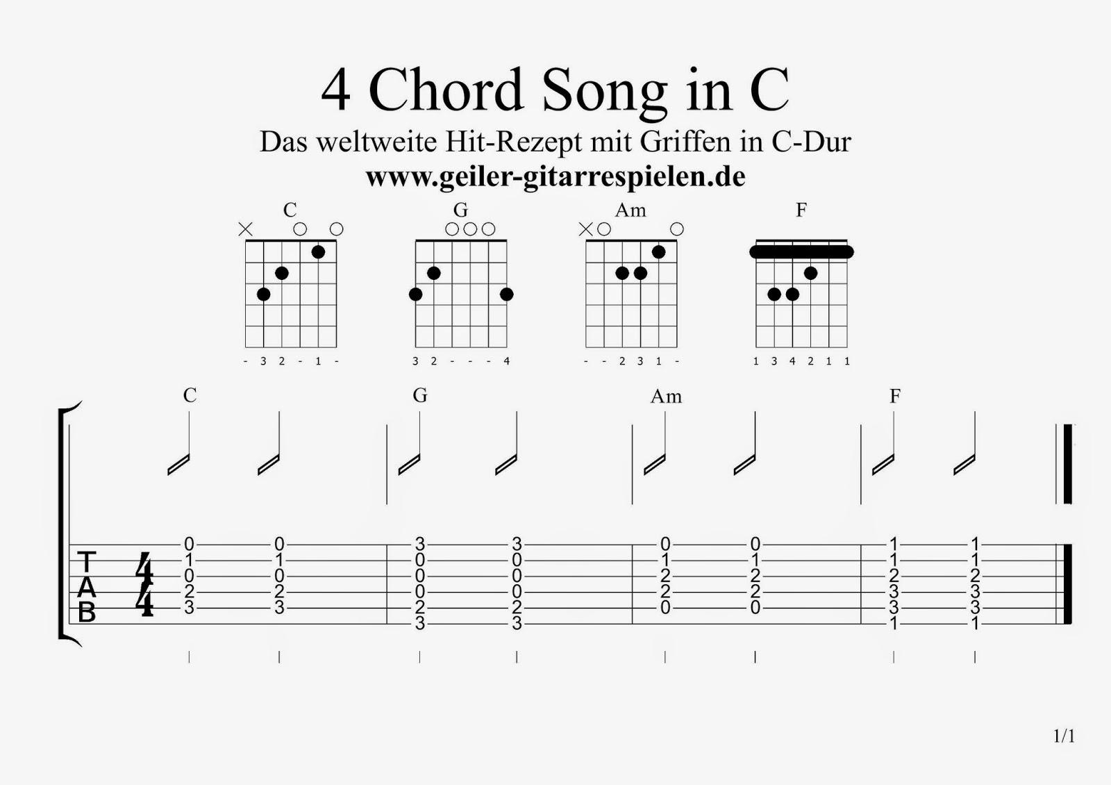Die Akkorde C G Am und F mit Griffbildern