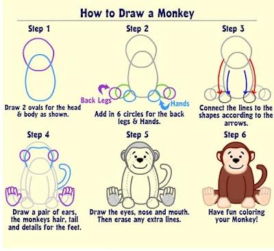 пошаговая поэтапная инструкция рисуем обезьяну мартышку