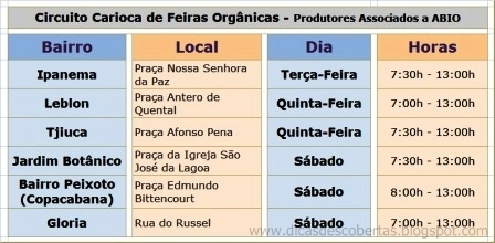 Agenda de Feiras Orgânicas no Rio de Janeiro