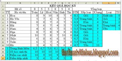 Các công thức tính hàm thông dụng trong Excel