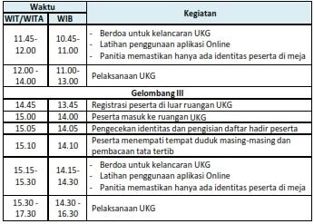 Jadwal Pelaksanaan UKG Online 2015 Gelombang 1 dan 2