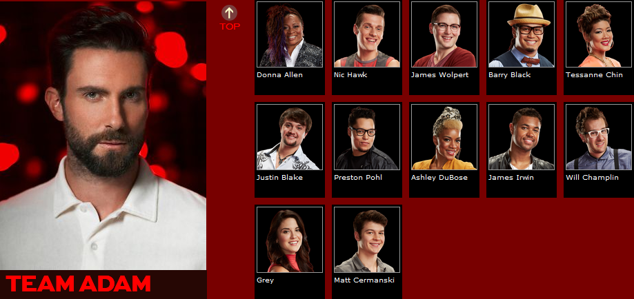 Adam Has The Most Singers With 4 Or 3 Chairs Strongest Team For Me This Season But Here Are My Final Five