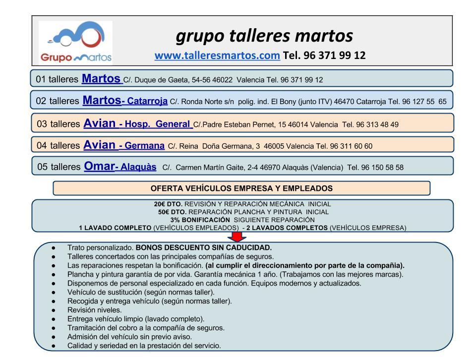 Grupo Talleres Martos
