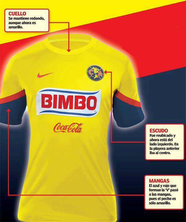 Liga mx nueva playera del club america te gusto for Cuarto uniforme del america