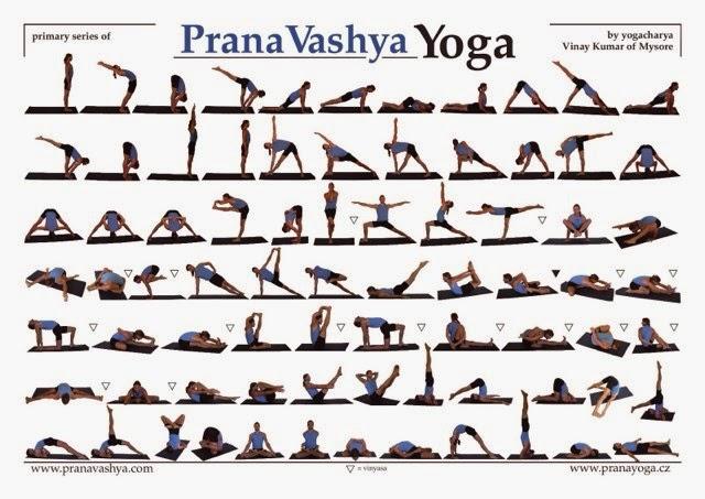 Prana Vashya Yoga Primary Series Poster
